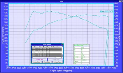D1's EVO VI 410ps Dynorun