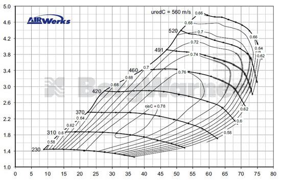 Компрессорная Карта Турбины BorgWarner S300SX-E 8376 S362 (Compressor Map)