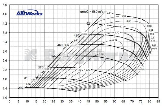Компрессорная Карта Турбины BorgWarner S300SX-E 8780 S364 (Compressor Map)