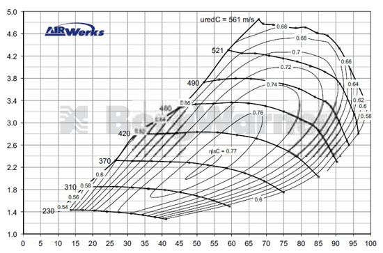 Компрессорная Карта Турбины BorgWarner S300SX-E 9180 S369 (Compressor Map)